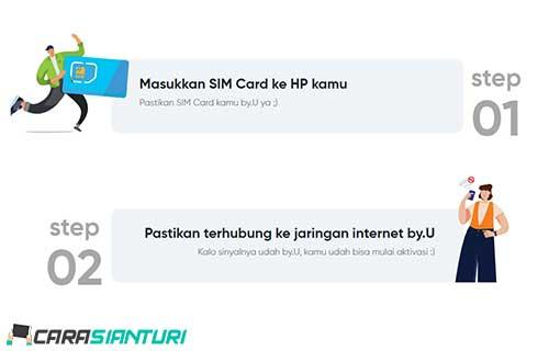 Cara Aktivasi SIM Card by.U