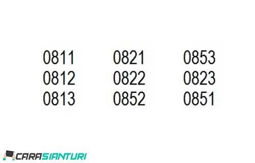 Kode Prefix Operator Telkomsel